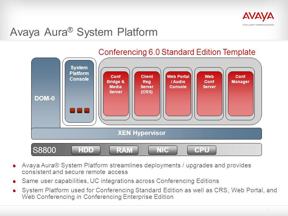 Avaya Aura® System Platform