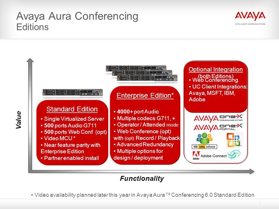 Avaya Aura Conferencing