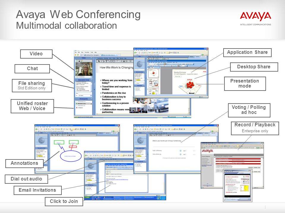 Avaya Web Conferencing Multimodal collaboration