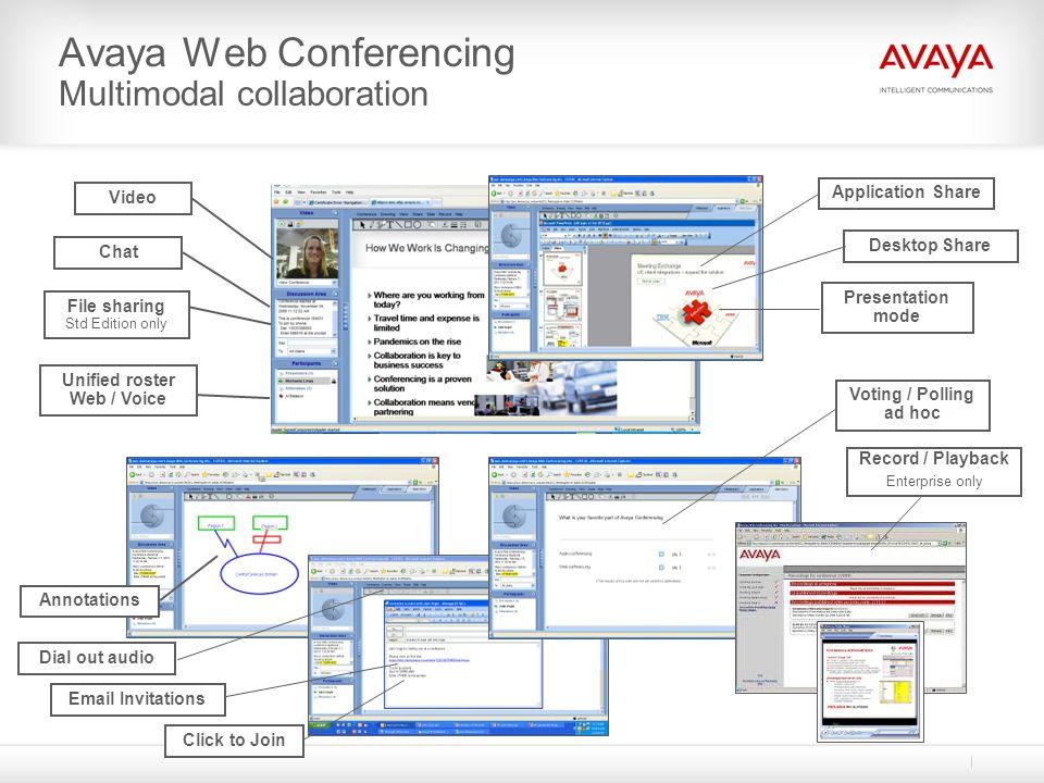 Avaya Web Conferencing Multimodal collaboration