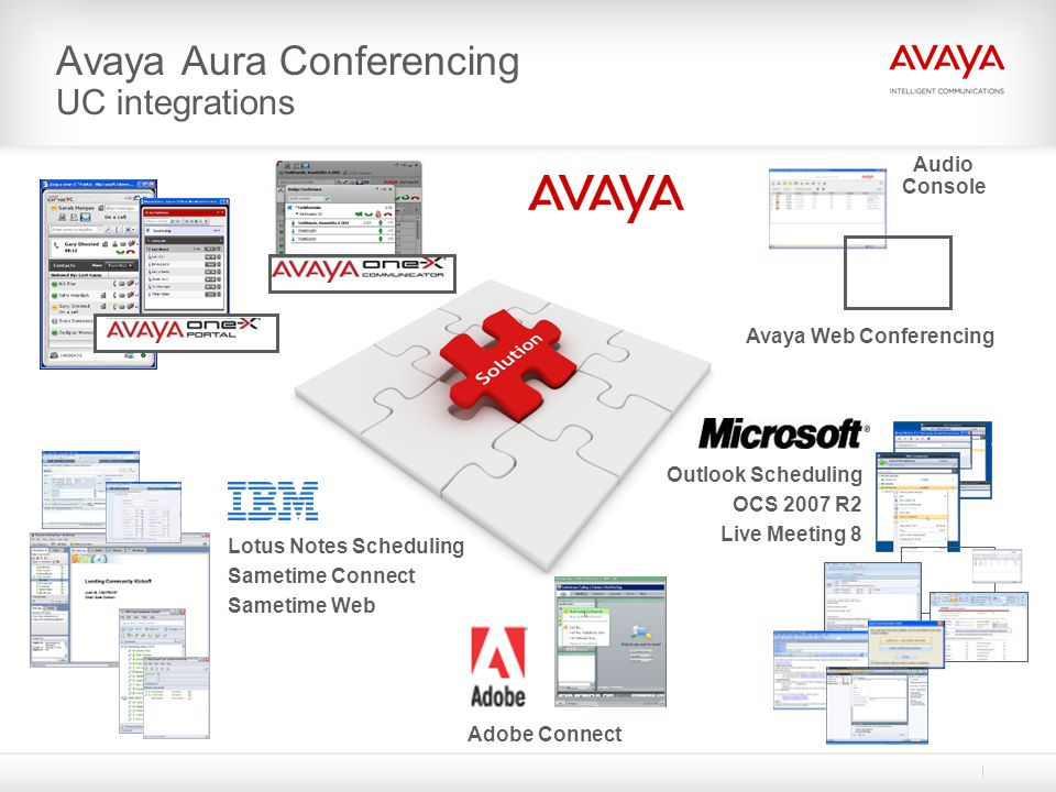 Avaya Aura Conferencing UC integrations