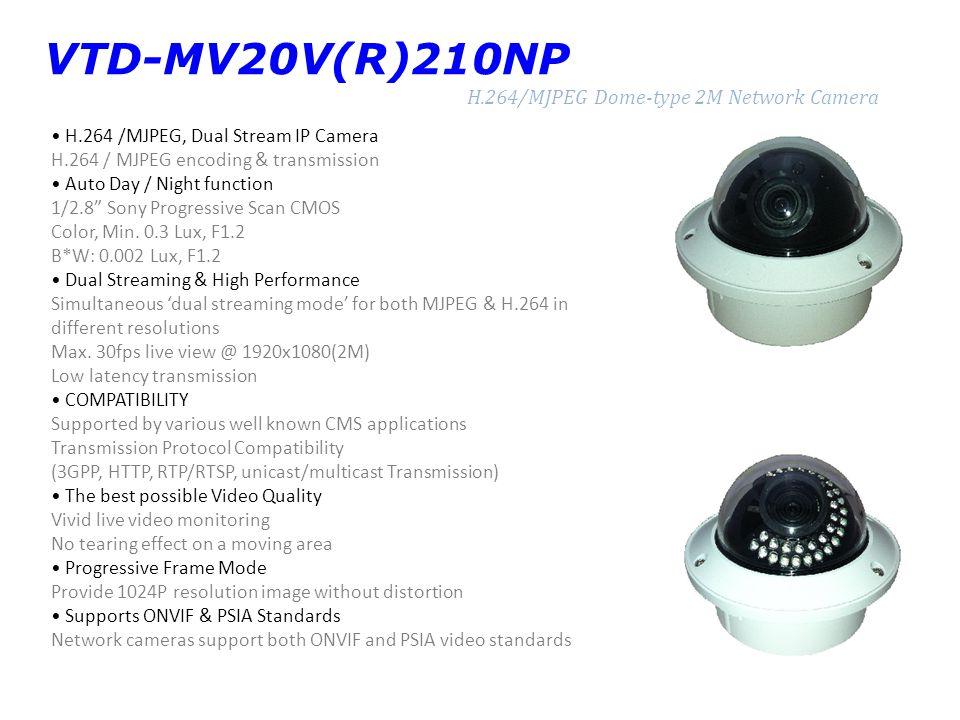 VTD-MV20V(R)210NP H.264/MJPEG Dome-type 2M Network Camera