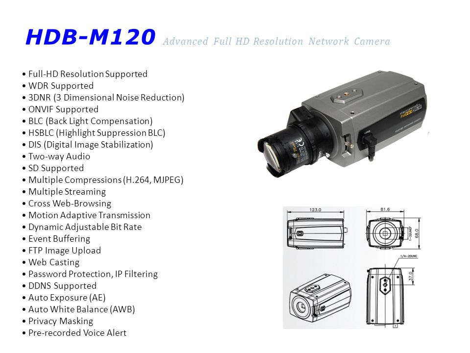 HDB-M120 Advanced Full HD Resolution Network Camera