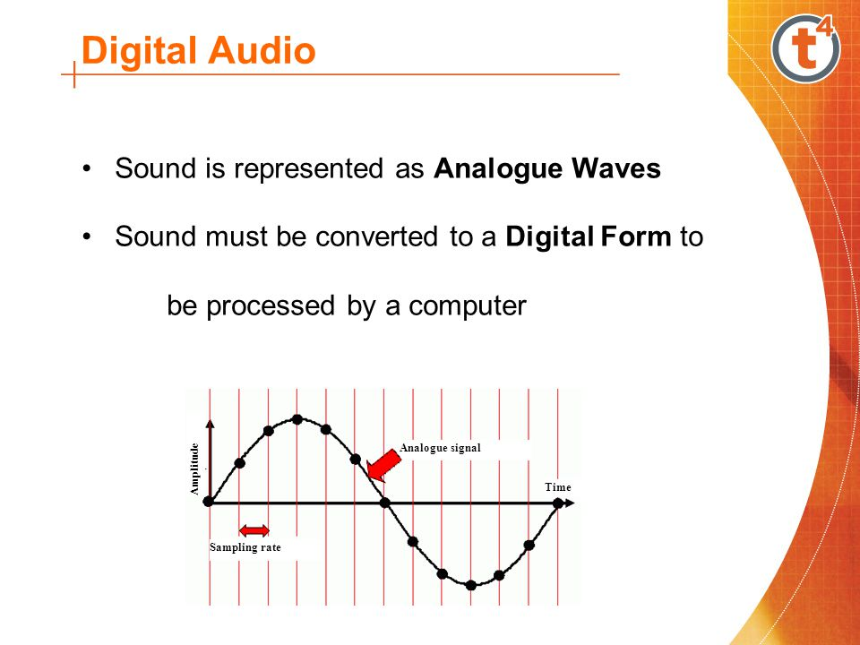 Digital Audio Sound is represented as Analogue Waves