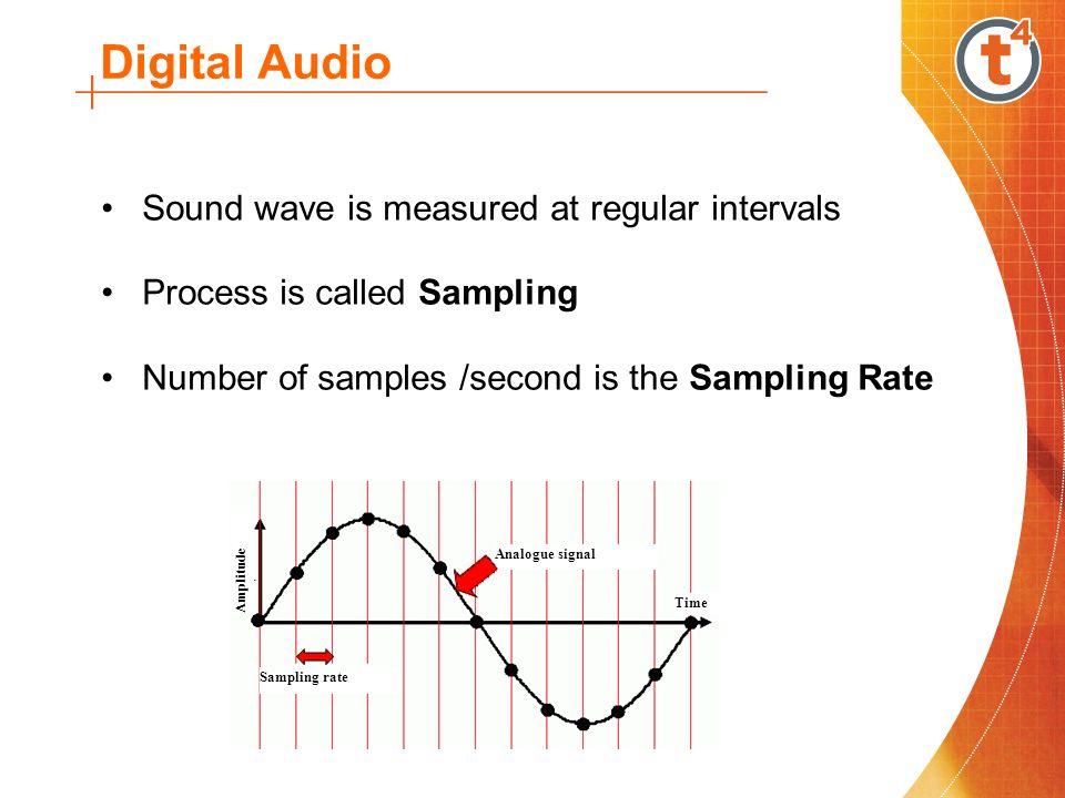 Digital Audio Sound wave is measured at regular intervals