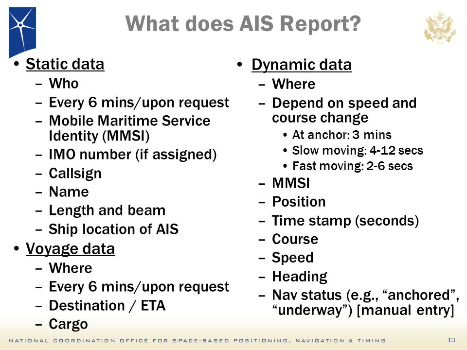 What does AIS Report Static data Dynamic data Voyage data Who Where