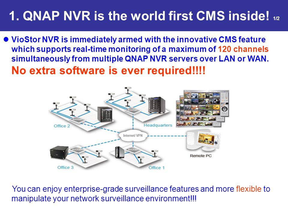 1. QNAP NVR is the world first CMS inside! 1/2