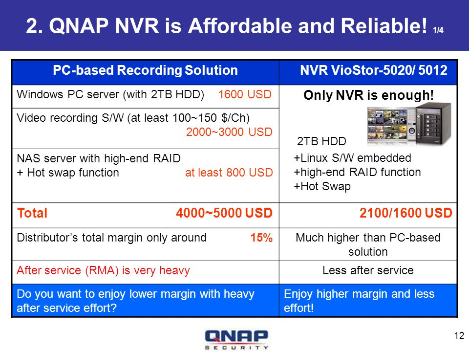 2. QNAP NVR is Affordable and Reliable! 1/4