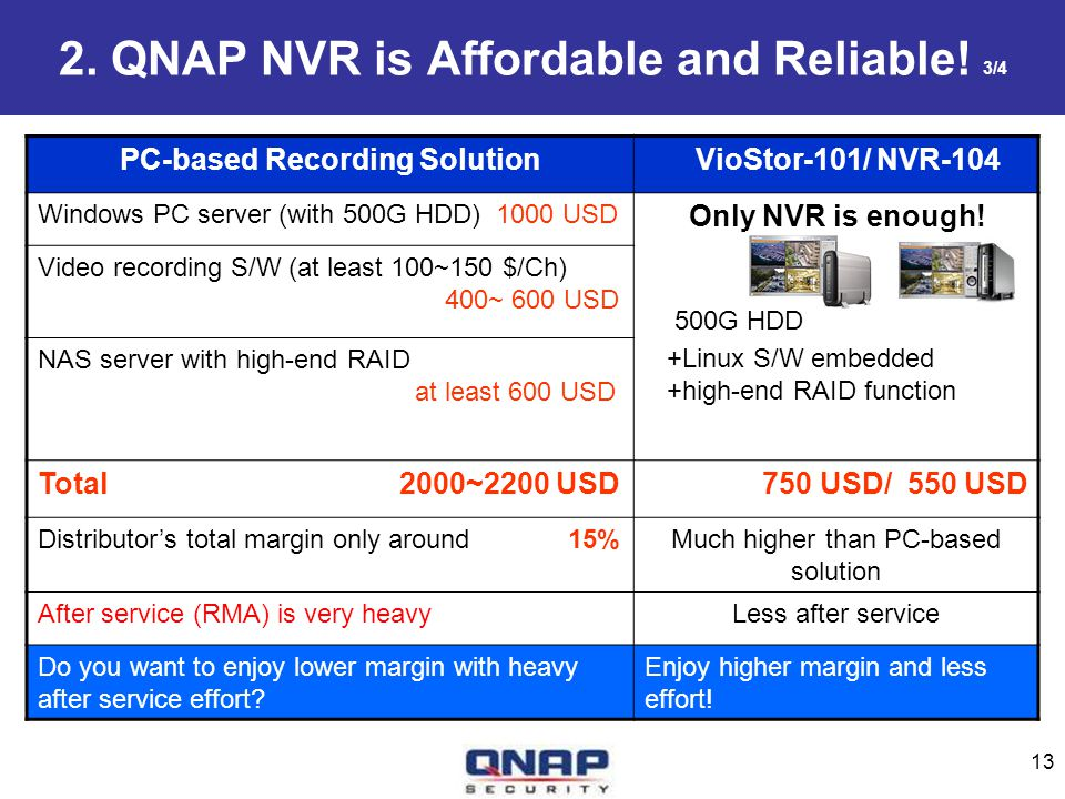 2. QNAP NVR is Affordable and Reliable! 3/4