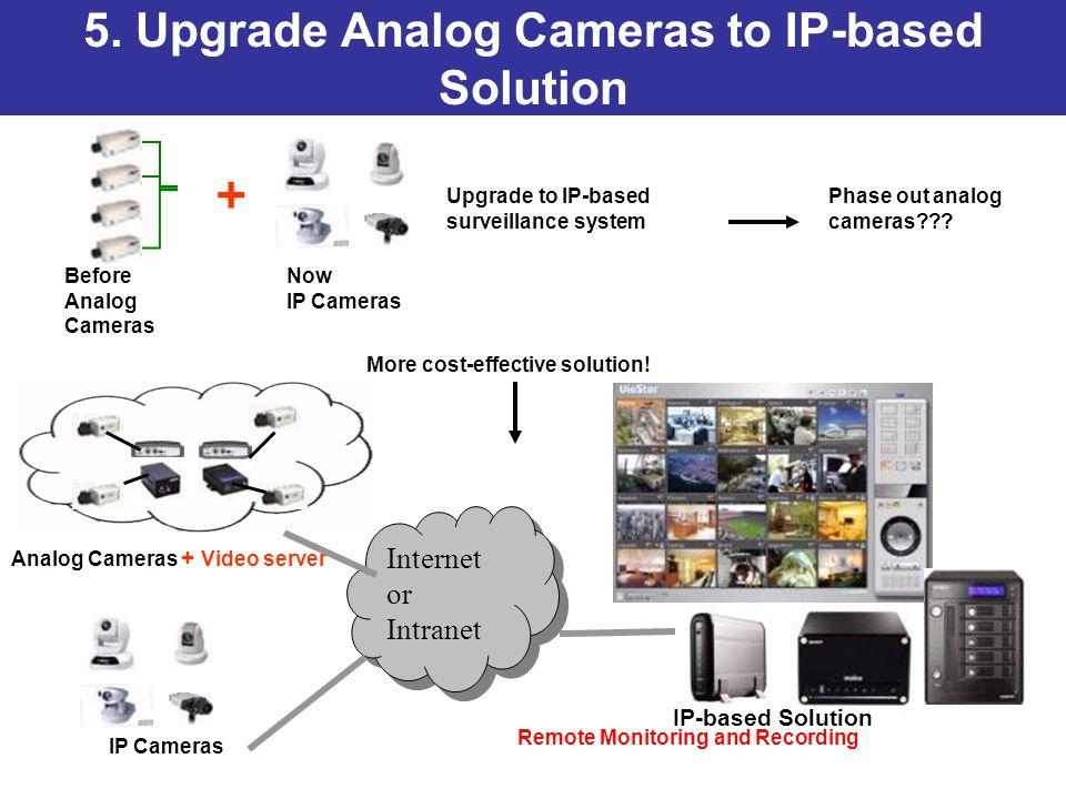 5. Upgrade Analog Cameras to IP-based Solution