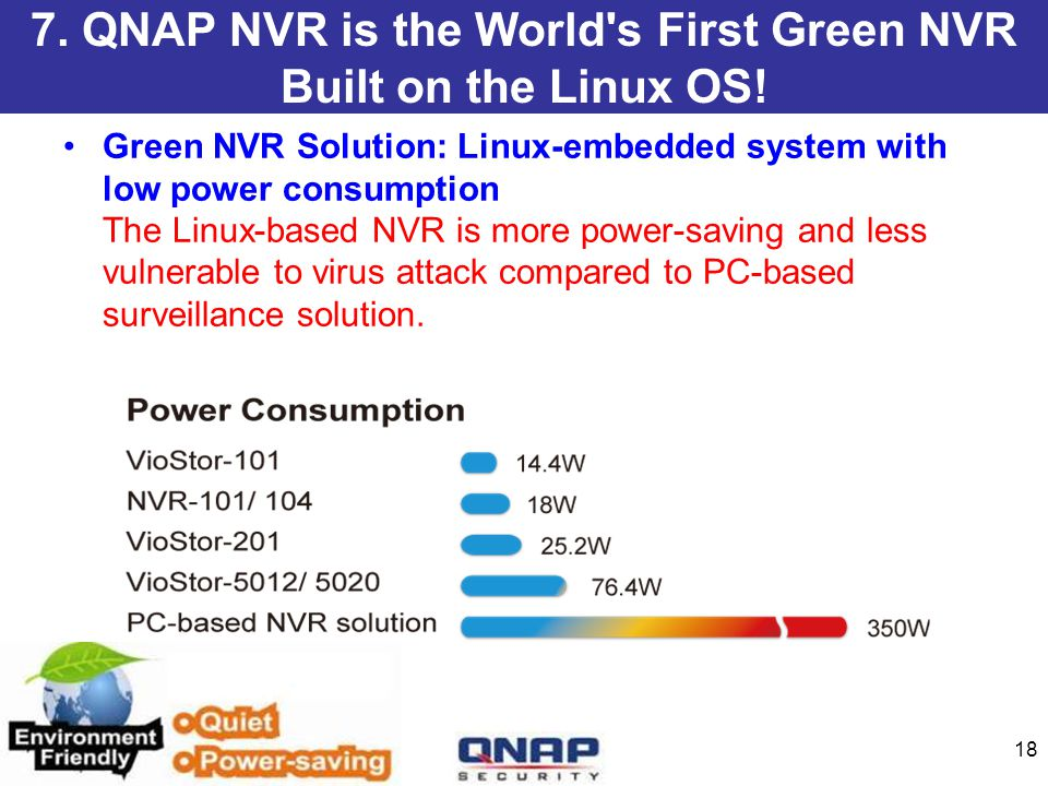 7. QNAP NVR is the World s First Green NVR Built on the Linux OS!