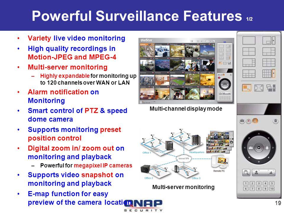 Powerful Surveillance Features 1/2