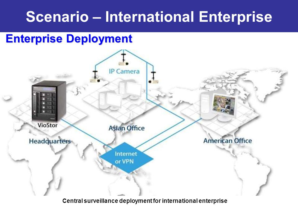 Scenario – International Enterprise