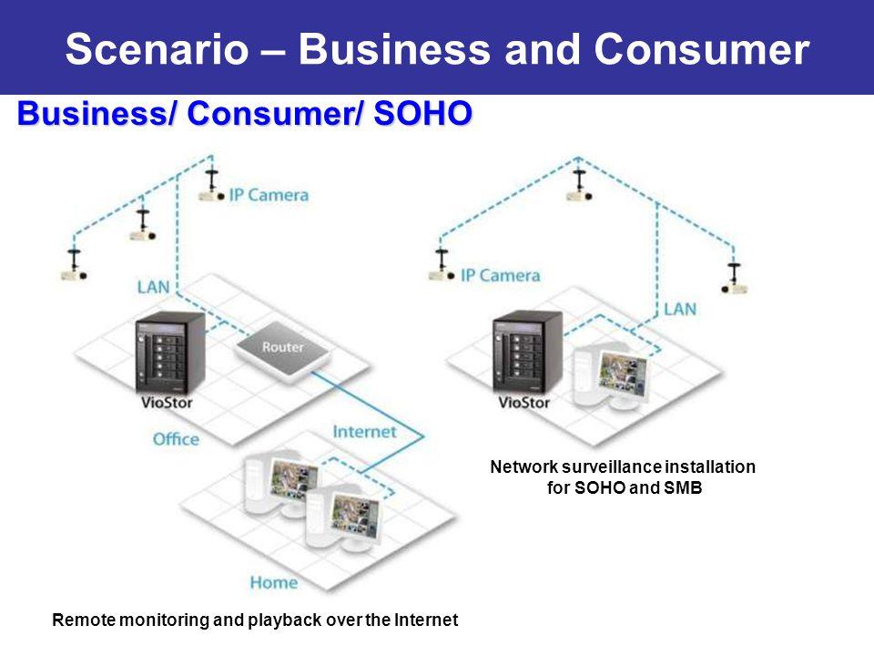 Scenario – Business and Consumer