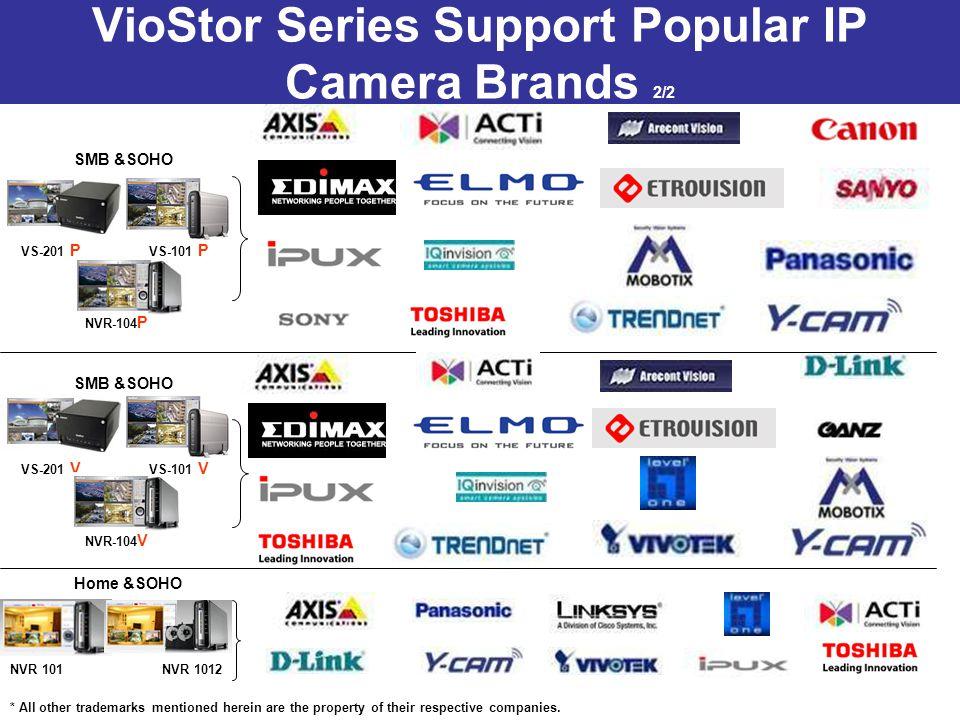 VioStor Series Support Popular IP Camera Brands 2/2