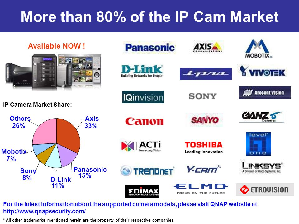More than 80% of the IP Cam Market