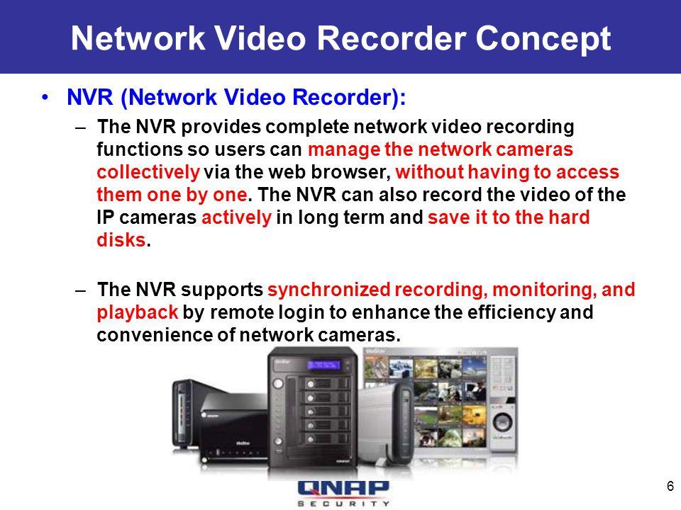 Network Video Recorder Concept