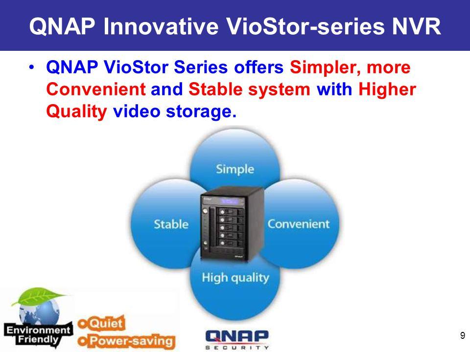 QNAP Innovative VioStor-series NVR