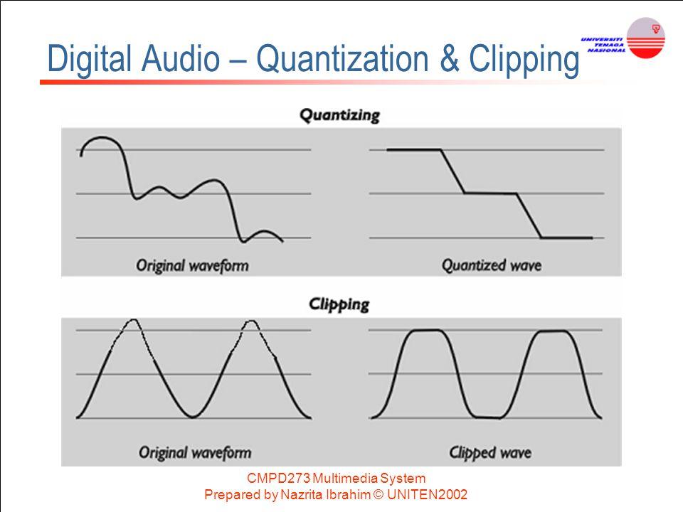 Digital Audio – Quantization & Clipping