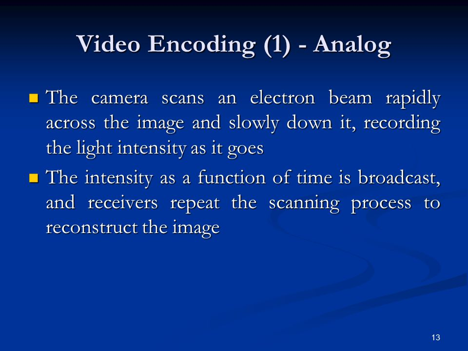 Video Encoding (1) - Analog