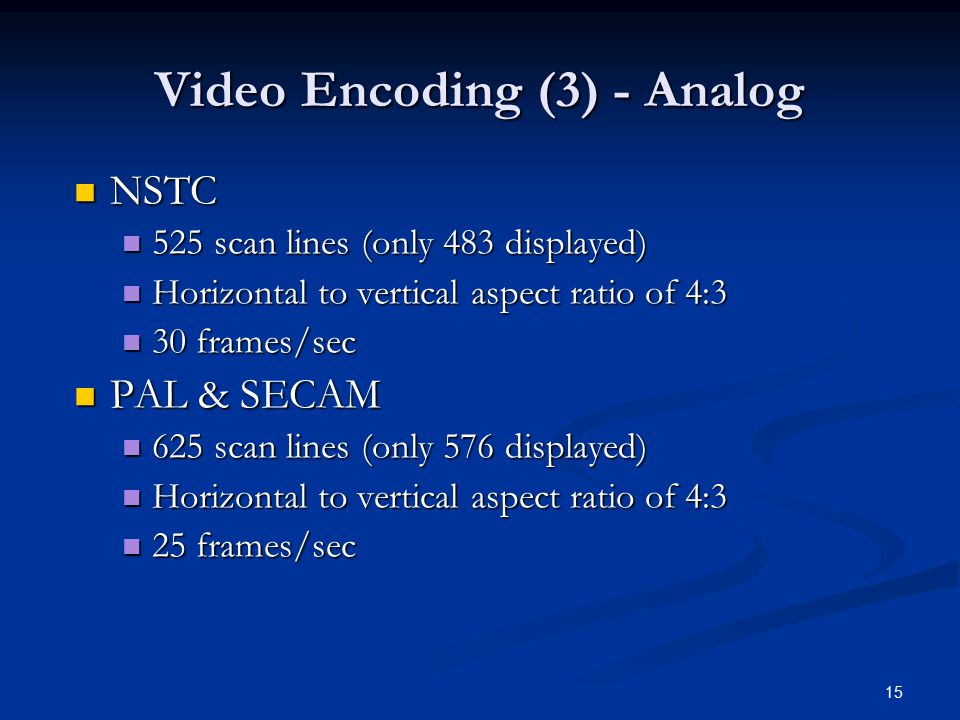 Video Encoding (3) - Analog
