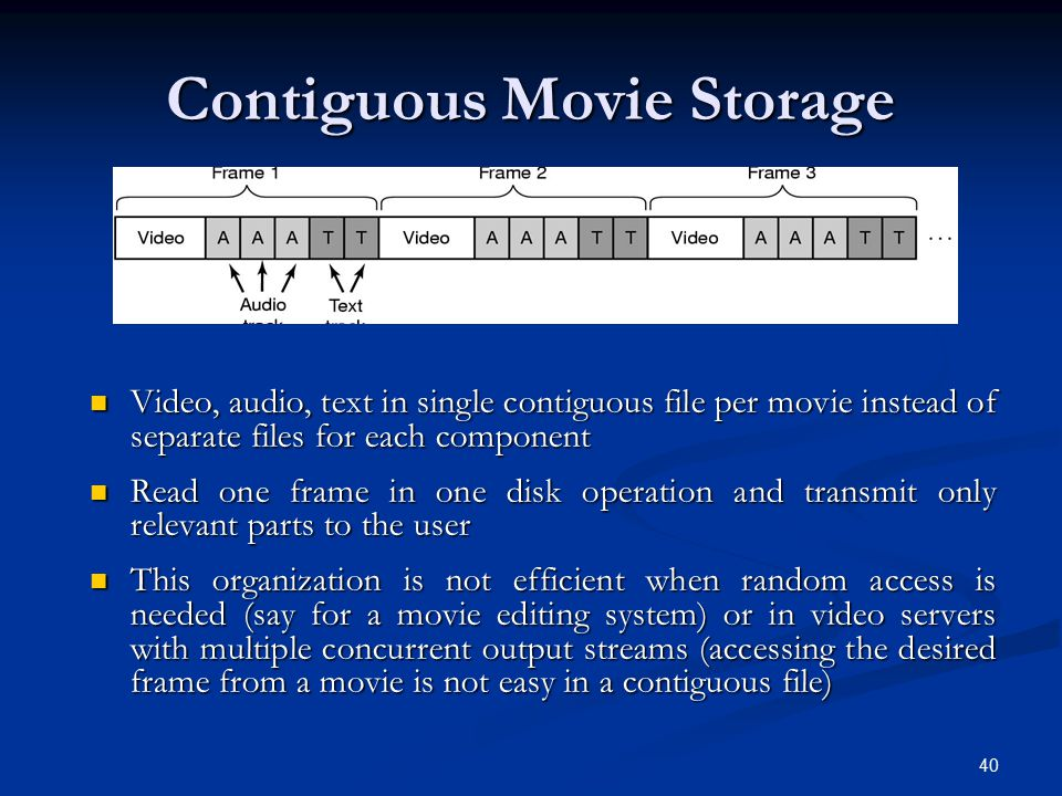 Contiguous Movie Storage