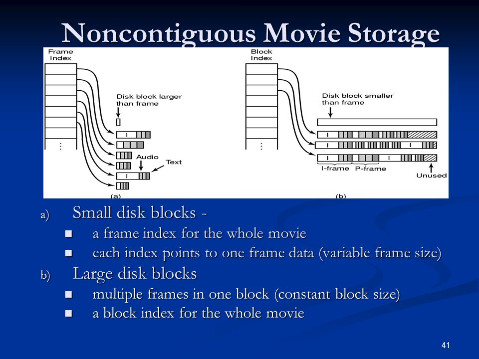 Noncontiguous Movie Storage