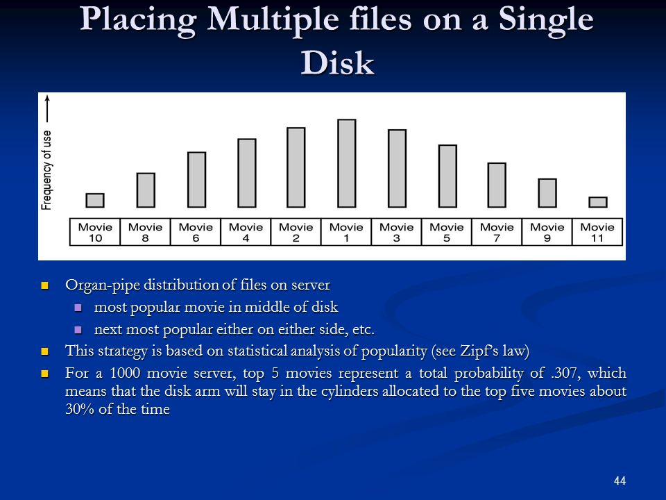 Placing Multiple files on a Single Disk