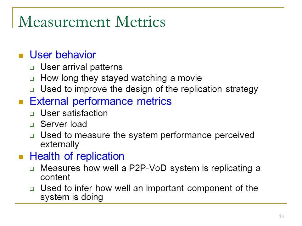Measurement Metrics User behavior External performance metrics