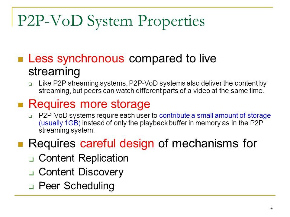 P2P-VoD System Properties