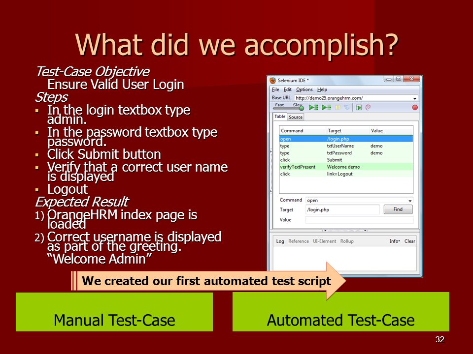 What did we accomplish Manual Test-Case Automated Test-Case