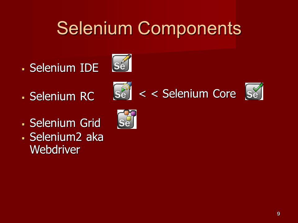 Selenium Components Selenium IDE Selenium RC < < Selenium Core