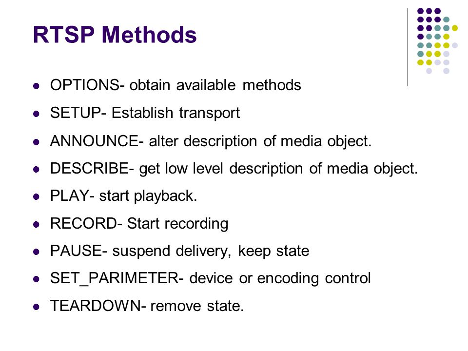 RTSP Methods OPTIONS- obtain available methods