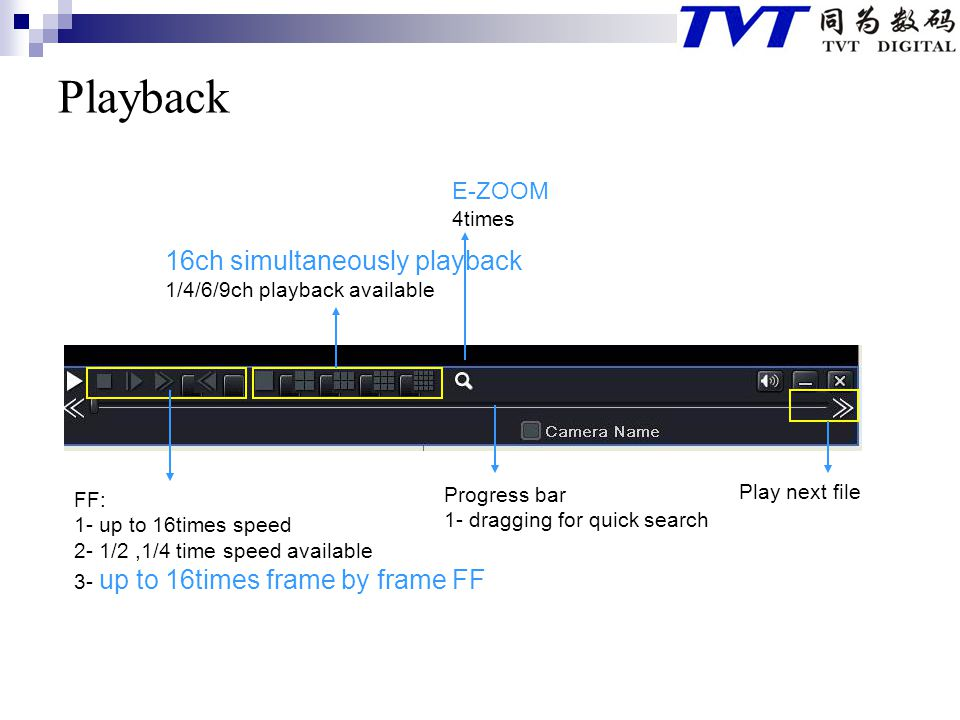 Playback 16ch simultaneously playback E-ZOOM 4times