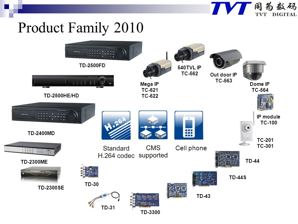 Product Family 2010 Cell phone TD-2500FD 540TVL IP TC-562 Out door IP
