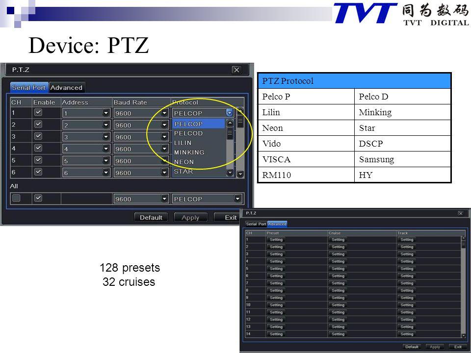 Device: PTZ 128 presets 32 cruises PTZ Protocol Pelco P Pelco D Lilin
