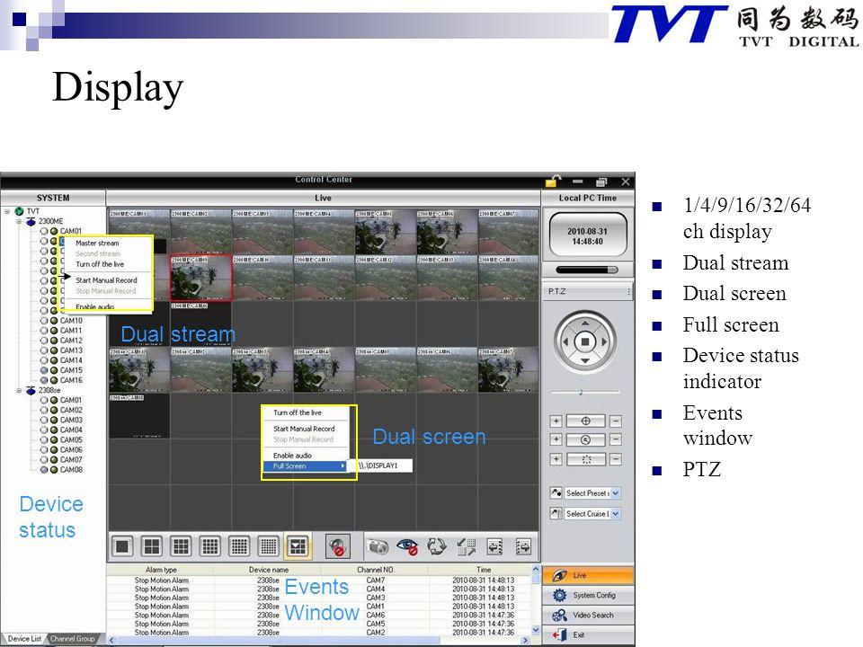 Display 1/4/9/16/32/64ch display Dual stream Dual screen Full screen