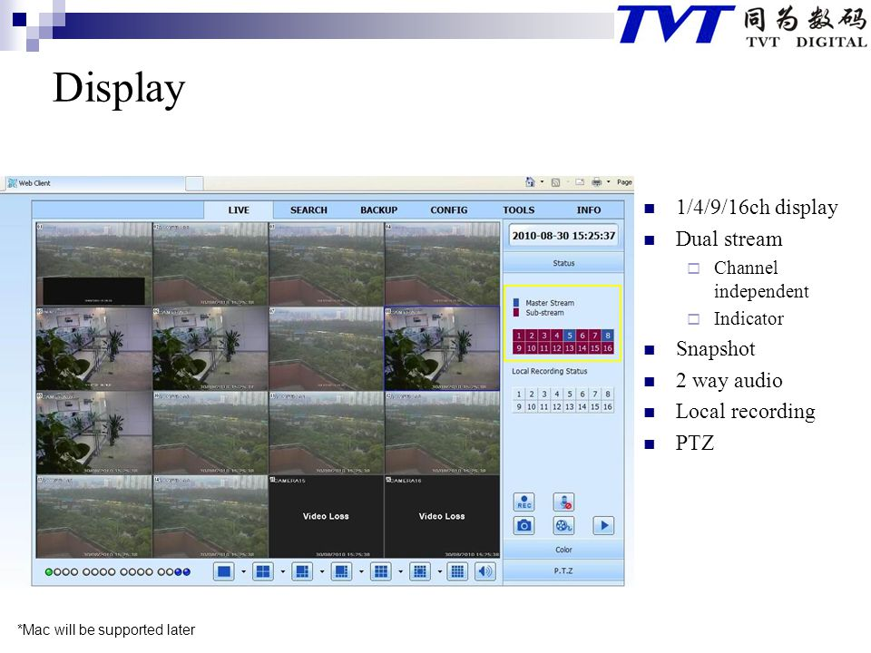Display 1/4/9/16ch display Dual stream Snapshot 2 way audio
