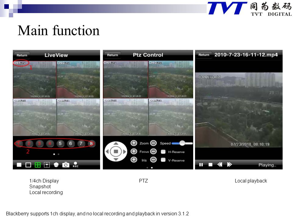 Main function 1/4ch Display Snapshot Local recording PTZ