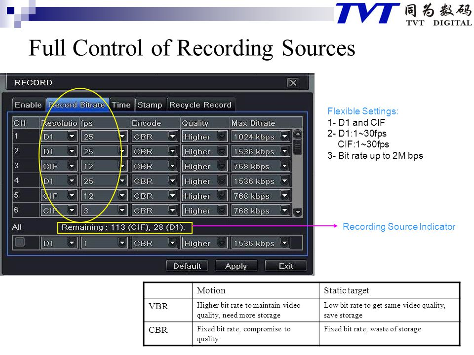 Full Control of Recording Sources
