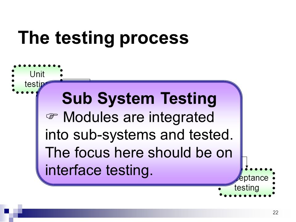 The testing process Sub System Testing