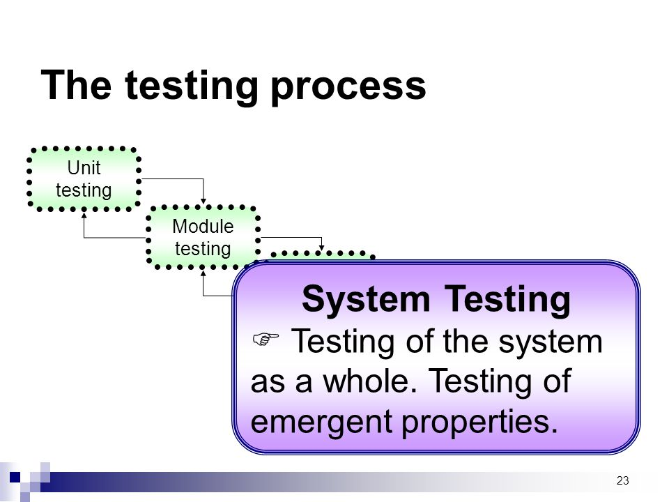The testing process System Testing