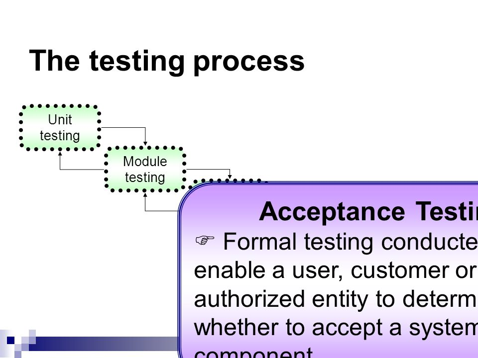 The testing process Acceptance Testing