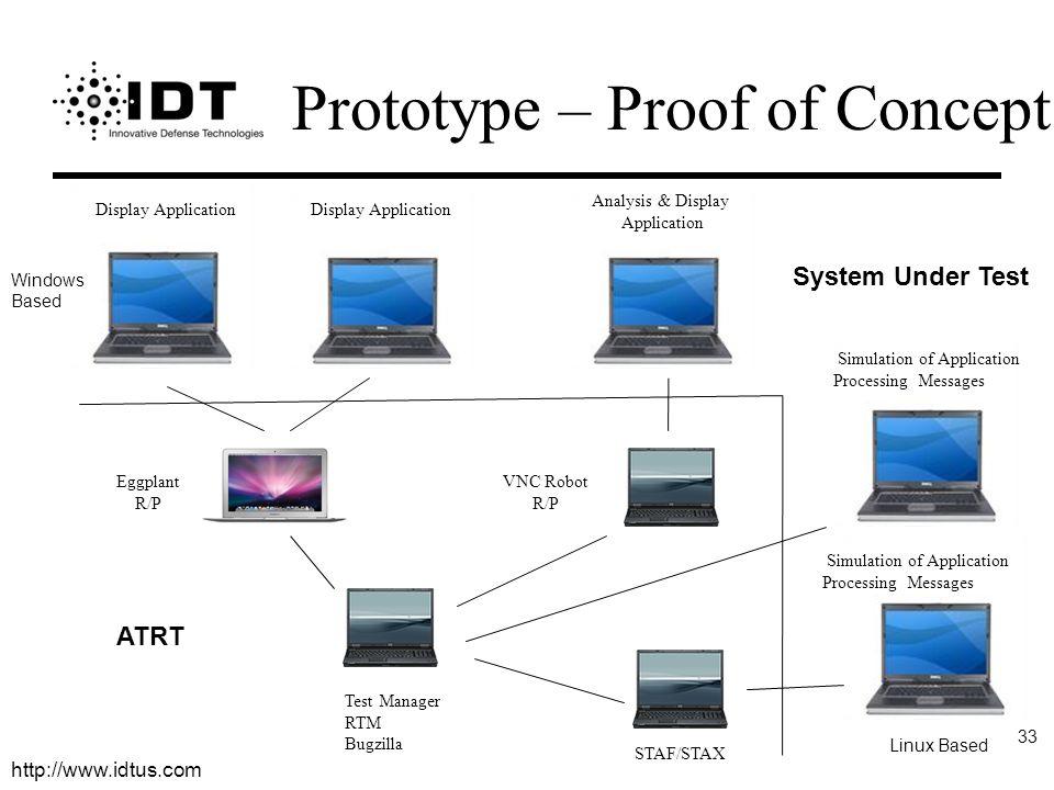 Prototype – Proof of Concept