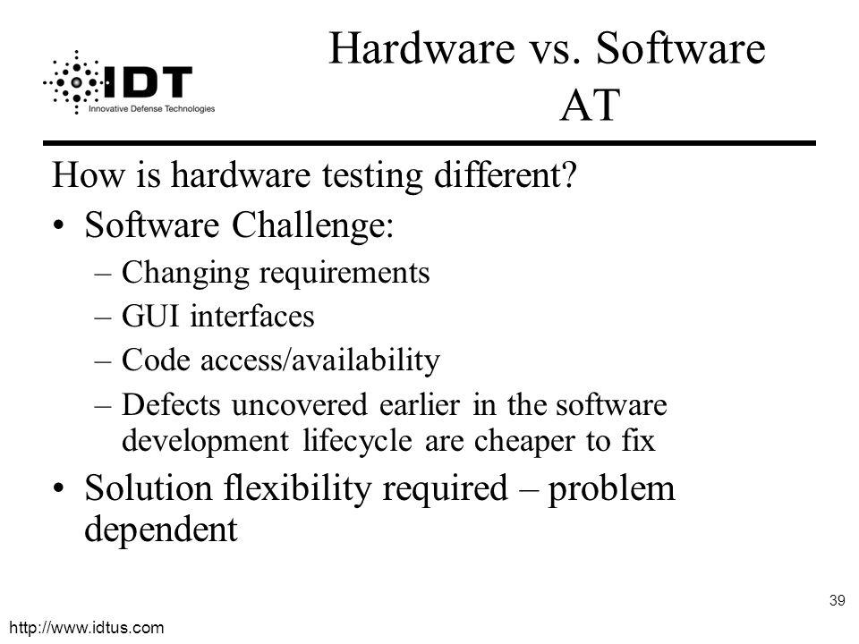 Hardware vs. Software AT