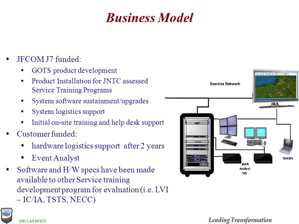 Business Model JFCOM J7 funded: Customer funded: