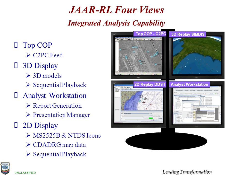 JAAR-RL Four Views Integrated Analysis Capability