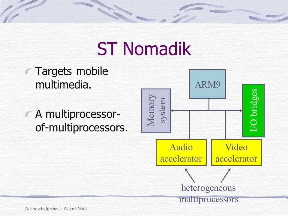 ST Nomadik Targets mobile multimedia.