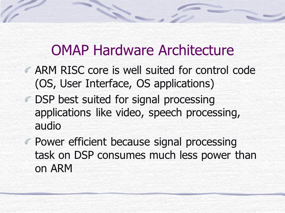 OMAP Hardware Architecture