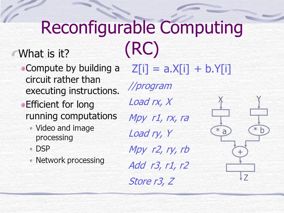 Reconfigurable Computing (RC)